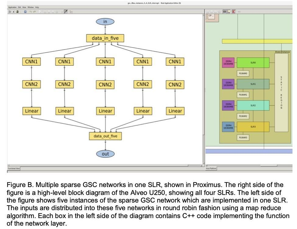 numenta-white-paper-sparsity-enable-50x-performance-acceleration-in-deep-learning-мрежи-страница-20.jpg