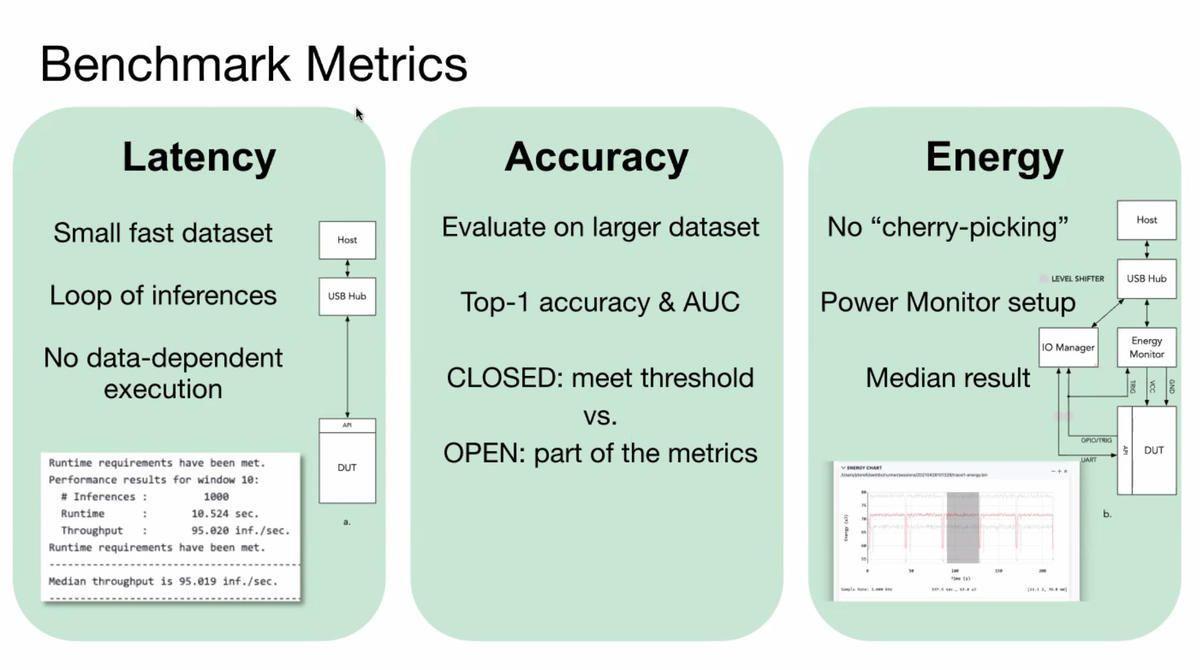mlperf-tiny-inference-benchmark-metrics.jpg