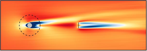 Симулация показва вятърния поток при ниска скорост на вятъра (син) се обръща нагоре зад хълма, поставяйки вятърната турбина (вертикалната линия) в по-силен вятърен поток (червен)