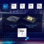 Intel ще използва три кристала в процесорите Core от 14-то поколение