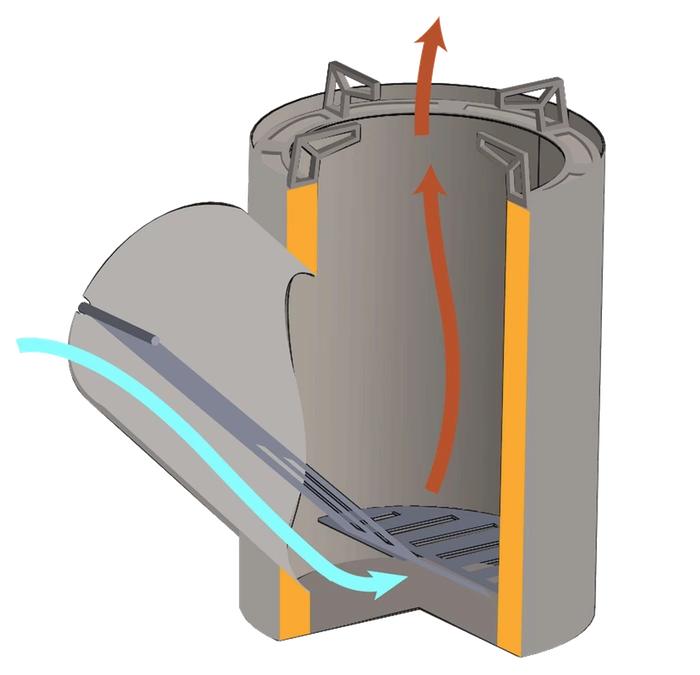 Диаграма на въздушния поток през печката за готвене Kombius