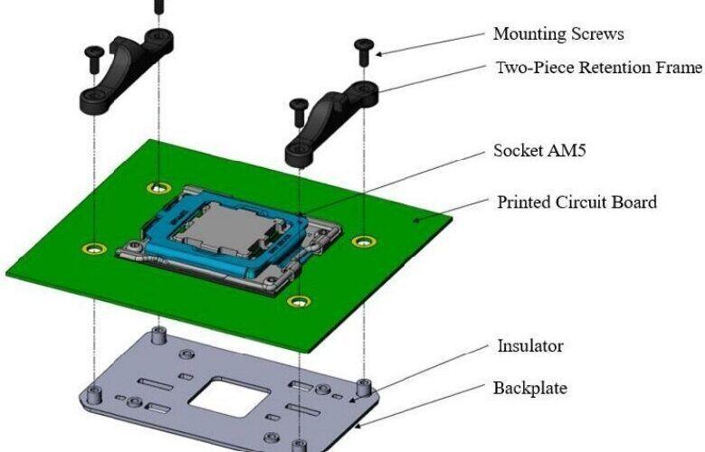 Сокетът AMD AM5 ще е съвместим с охлажданията за Socket AM4