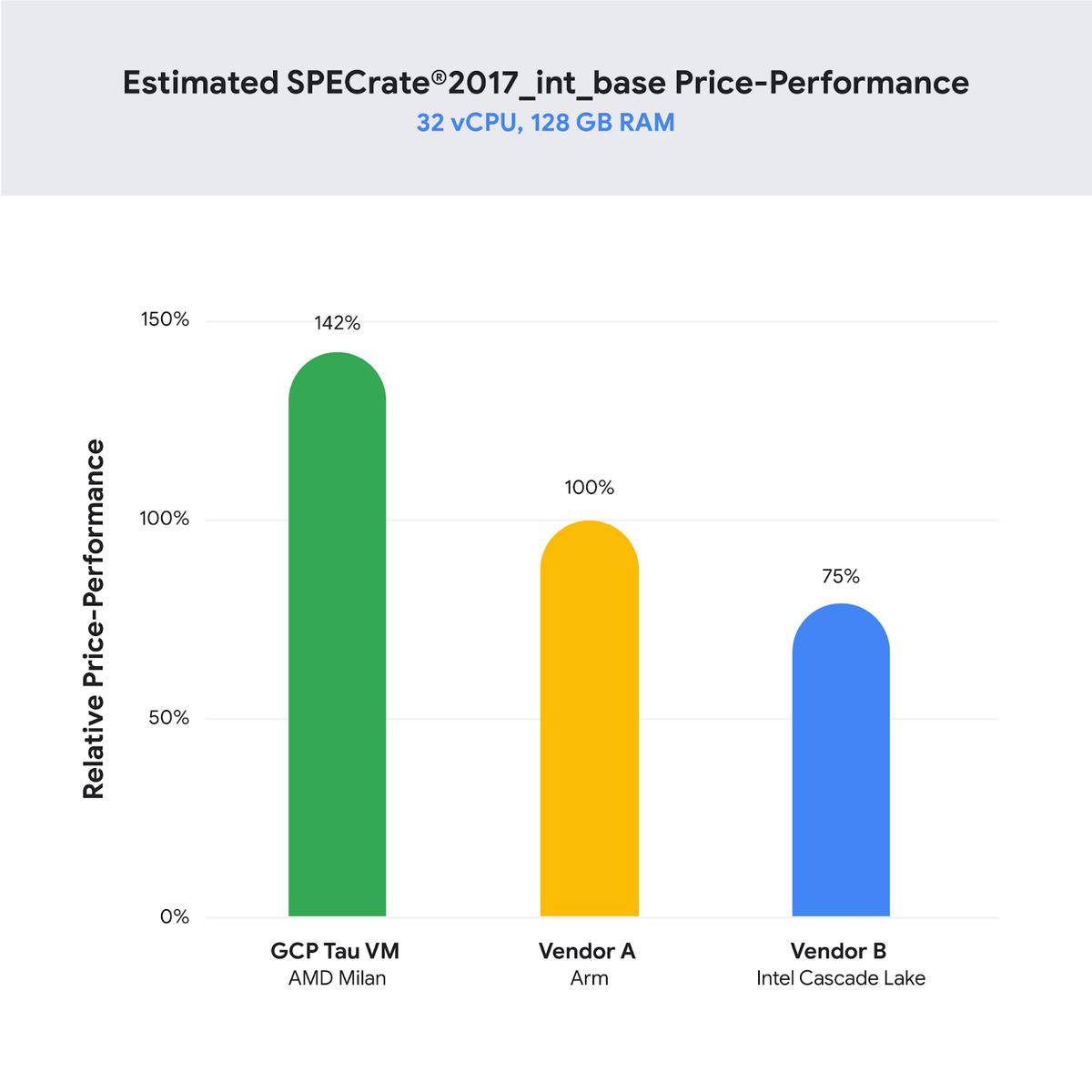 цена-изпълнение-спектрат.png